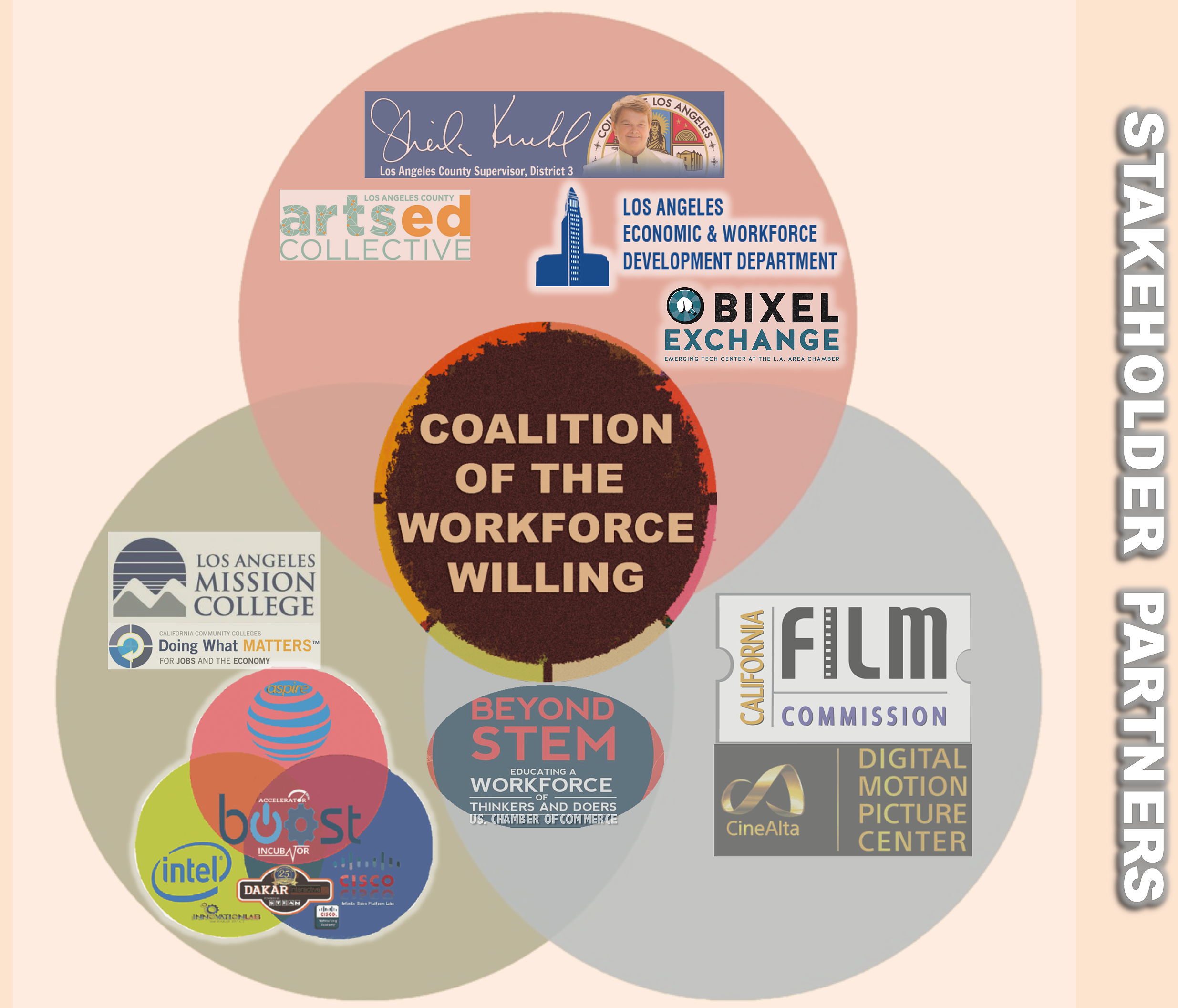Revised COALITION OF THE WILLING-1