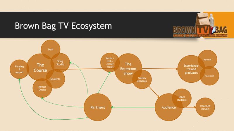 BBTV overview 0 (1) copy